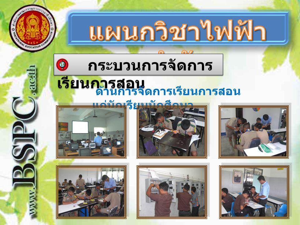 กระบวนการจัดการ เรียนการสอน ด้านการจัดการเรียนการสอน แก่นักเรียนนักศึกษา