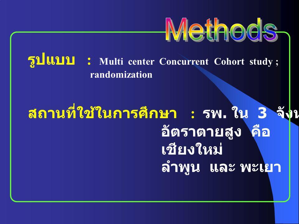 รูปแบบ : Multi center Concurrent Cohort study ; randomization สถานที่ใช้ในการศึกษา : รพ. ใน 3 จังหวัด ที่มี อัตราตายสูง คือ เชียงใหม่ ลำพูน และ พะเยา