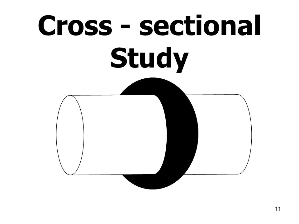 11 Cross - sectional Study