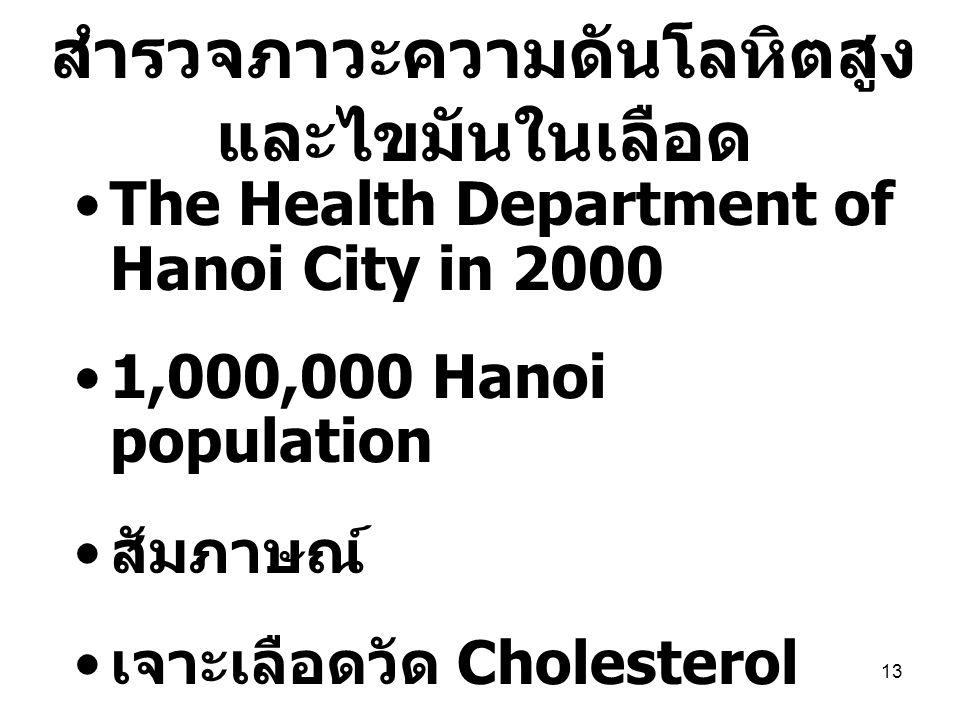 13 สำรวจภาวะความดันโลหิตสูง และไขมันในเลือด The Health Department of Hanoi City in 2000 1,000,000 Hanoi population สัมภาษณ์ เจาะเลือดวัด Cholesterol ว