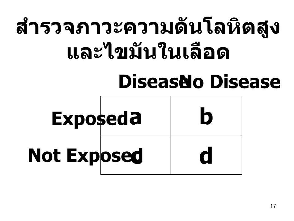 17 ab cd Disease No Disease Exposed Not Exposed สำรวจภาวะความดันโลหิตสูง และไขมันในเลือด