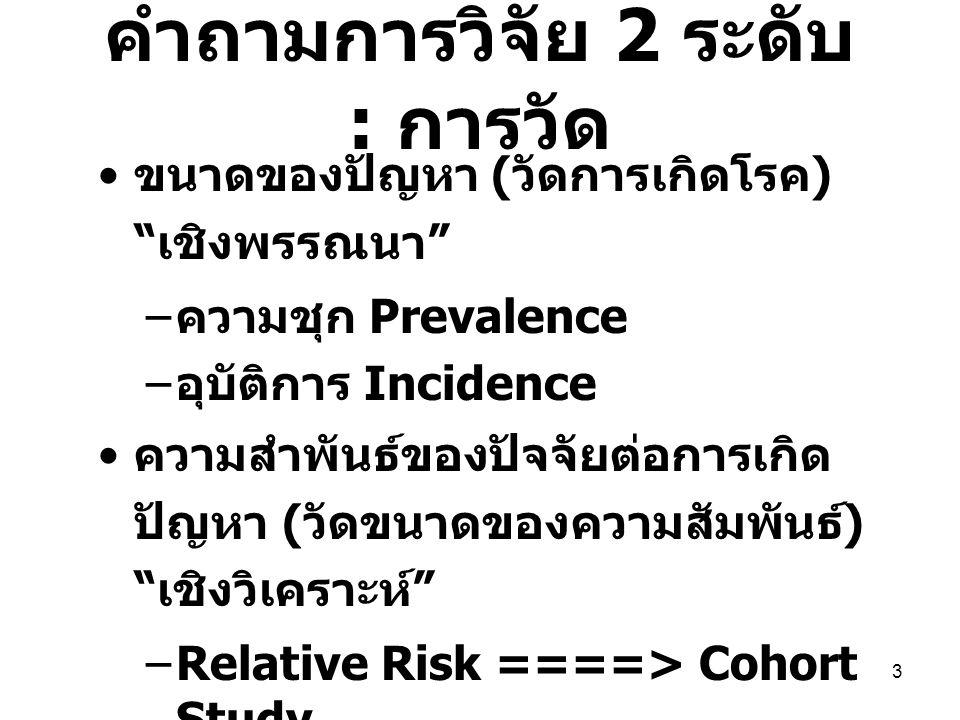 """3 คำถามการวิจัย 2 ระดับ : การวัด ขนาดของปัญหา ( วัดการเกิดโรค ) """" เชิงพรรณนา """" – ความชุก Prevalence – อุบัติการ Incidence ความสำพันธ์ของปัจจัยต่อการเก"""