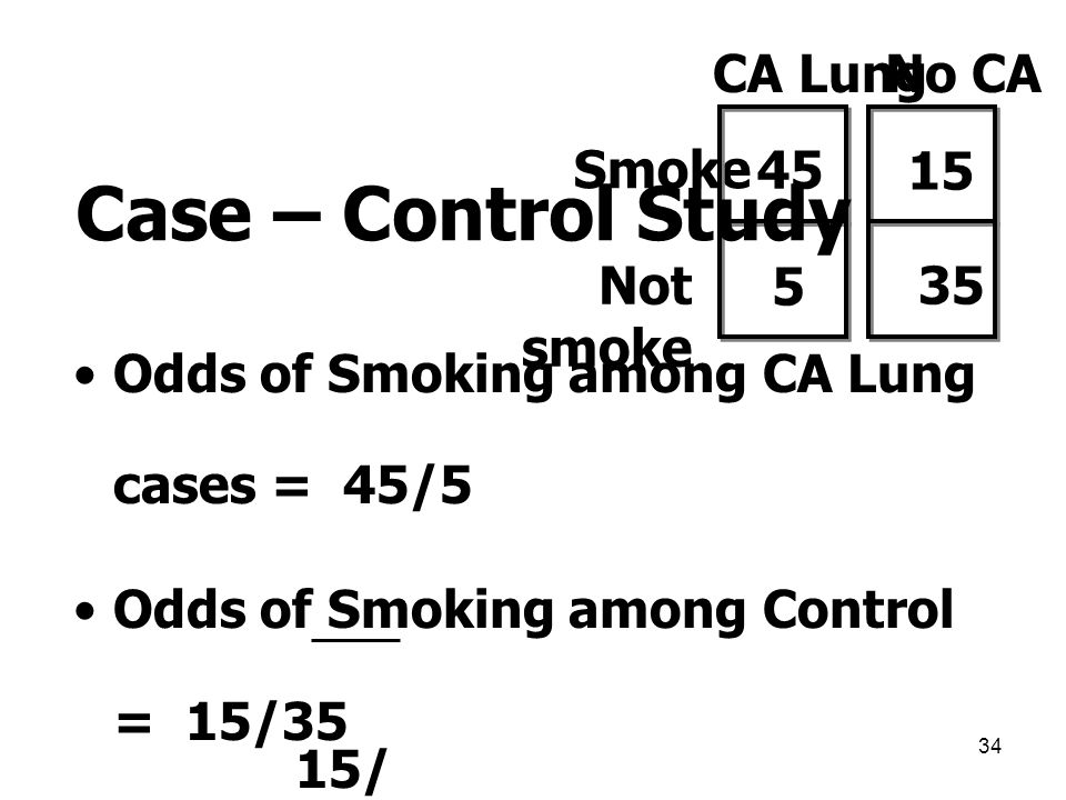 34 Smoke Not smoke 45 15 5 35 CA LungNo CA Case – Control Study Odds of Smoking among CA Lung cases = 45/5 Odds of Smoking among Control = 15/35 Odds