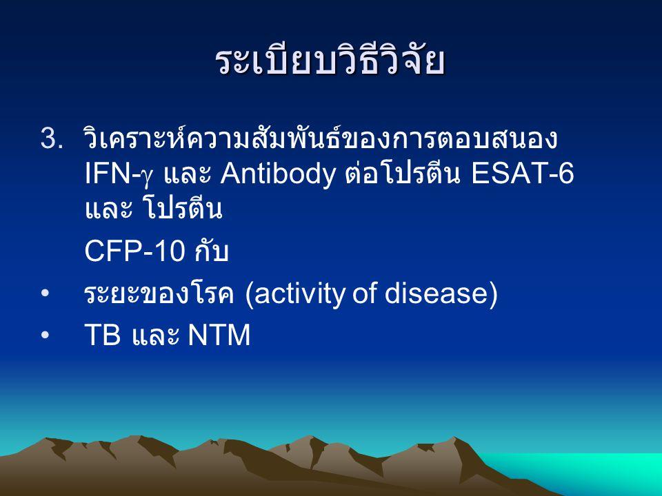 ระเบียบวิธีวิจัย 3. วิเคราะห์ความสัมพันธ์ของการตอบสนอง IFN-  และ  Antibody ต่อโปรตีน ESAT-6 และ โปรตีน CFP-10 กับ ระยะของโรค (activity of disease)