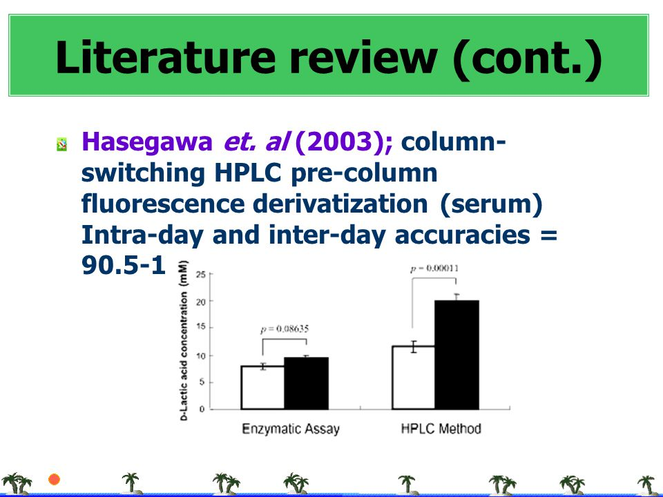 Hasegawa et. al (2003); column- switching HPLC pre-column fluorescence derivatization (serum) Intra-day and inter-day accuracies = 90.5-101.2 and 89.0