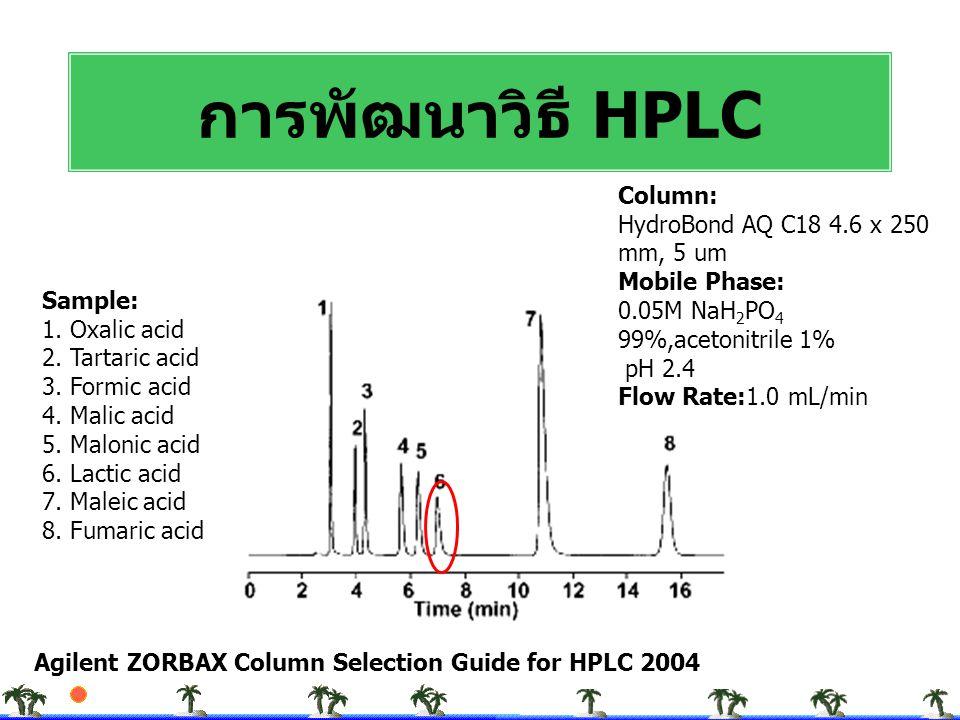 Sample: 1. Oxalic acid 2. Tartaric acid 3. Formic acid 4. Malic acid 5. Malonic acid 6. Lactic acid 7. Maleic acid 8. Fumaric acid Column: HydroBond A