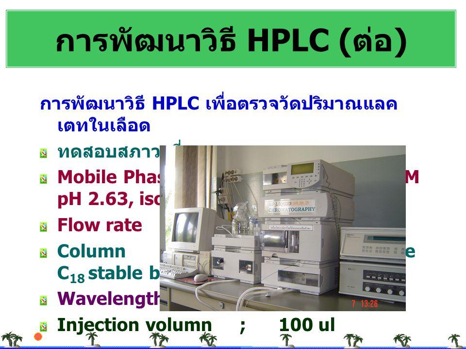 การพัฒนาวิธี HPLC เพื่อตรวจวัดปริมาณแลค เตทในเลือด ทดสอบสภาวะที่เหมาะสม Mobile Phase ; NaH 2 PO 4 20 mM pH 2.63, isocratic Flow rate ; 0.8 ml/min Colu