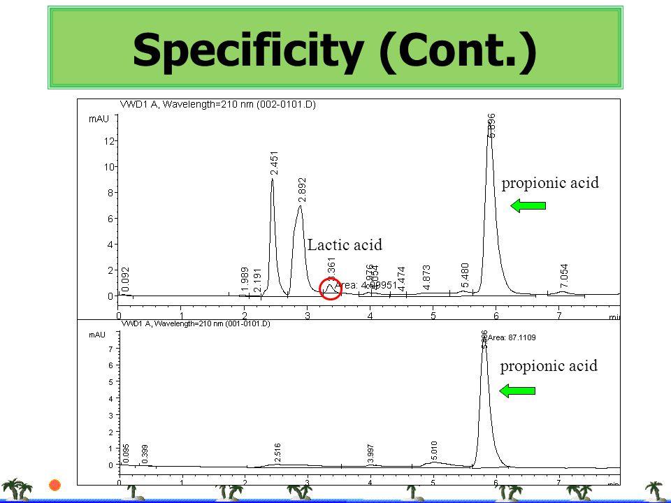 Specificity (Cont.) propionic acid Lactic acid