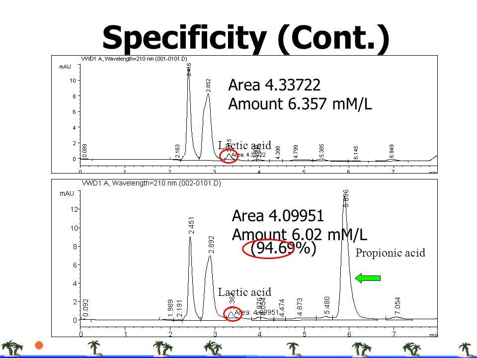 Area 4.33722 Amount 6.357 mM/L Area 4.09951 Amount 6.02 mM/L Lactic acid Propionic acid Specificity (Cont.) (94.69%)