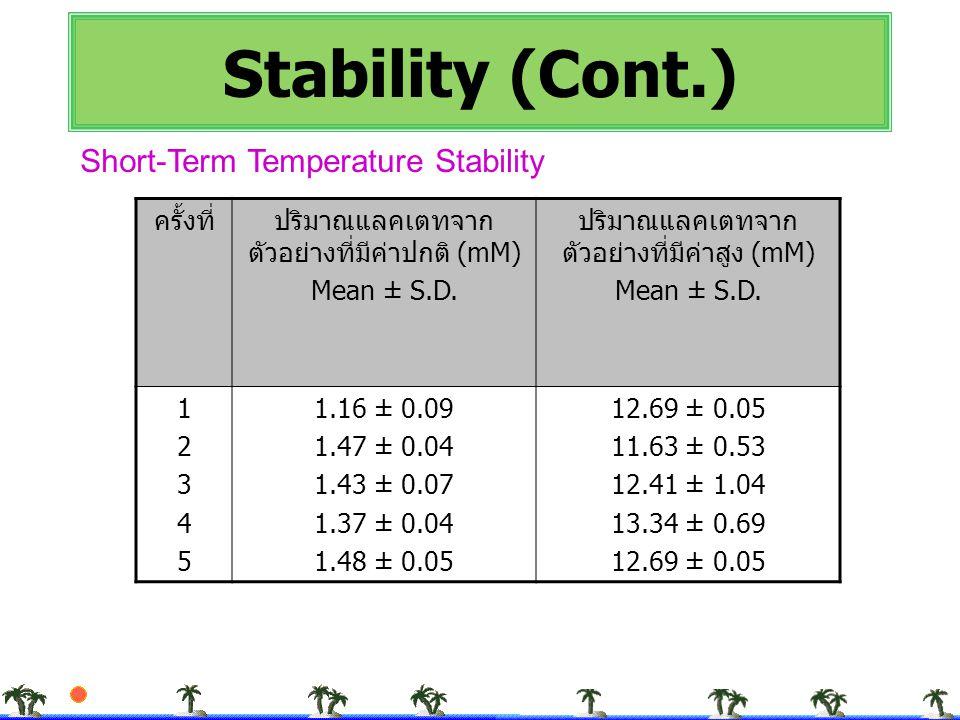 Stability (Cont.) Short-Term Temperature Stability ครั้งที่ปริมาณแลคเตทจาก ตัวอย่างที่มีค่าปกติ (mM) Mean ± S.D. ปริมาณแลคเตทจาก ตัวอย่างที่มีค่าสูง (