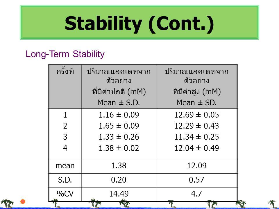 Stability (Cont.) Long-Term Stability ครั้งที่ปริมาณแลคเตทจาก ตัวอย่าง ที่มีค่าปกติ (mM) Mean ± S.D. ปริมาณแลคเตทจาก ตัวอย่าง ที่มีค่าสูง (mM) Mean ±