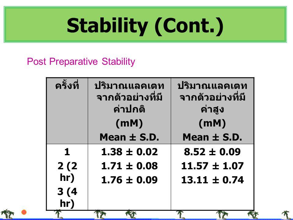 Stability (Cont.) Post Preparative Stability ครั้งที่ปริมาณแลคเตท จากตัวอย่างที่มี ค่าปกติ (mM) Mean ± S.D. ปริมาณแลคเตท จากตัวอย่างที่มี ค่าสูง (mM)