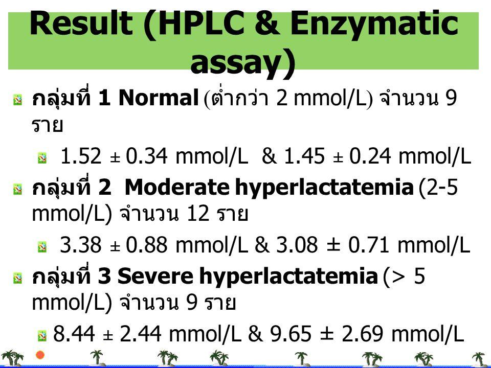 Result (HPLC & Enzymatic assay) กลุ่มที่ 1 Normal ( ต่ำกว่า 2 mmol/L) จำนวน 9 ราย 1.52 ± 0.34 mmol/L & 1.45 ± 0.24 mmol/L กลุ่มที่ 2 Moderate hyperlac