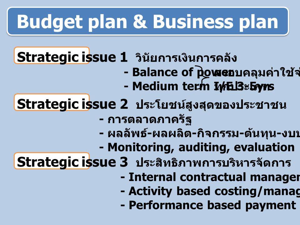 Budget plan & Business plan Strategic issue 1 วินัยการเงินการคลัง - Balance of power - Medium term I/E 3-5yrs ครอบคลุมค่าใช้จ่าย ทุกประเภท Strategic i