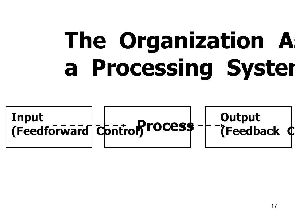 17 The Organization As a Processing System Input (Feedforward Control) Process Output (Feedback Control)