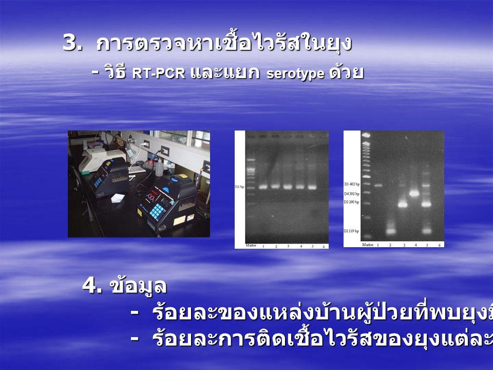 3. การตรวจหาเชื้อไวรัสในยุง - วิธี RT-PCR และแยก serotype ด้วย 4. ข้อมูล - ร้อยละของแหล่งบ้านผู้ป่วยที่พบยุงมีเชื้อไวรัสฯ - ร้อยละของแหล่งบ้านผู้ป่วยท