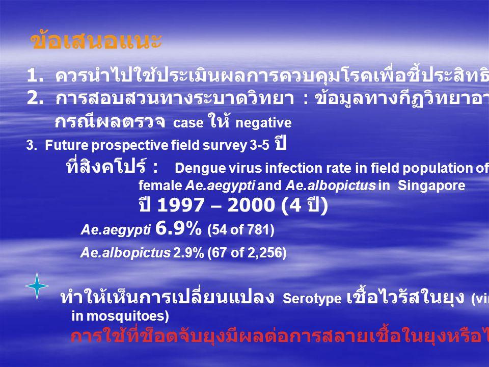 1. ควรนำไปใช้ประเมินผลการควบคุมโรคเพื่อชี้ประสิทธิผลของการพ่นยา 2. การสอบสวนทางระบาดวิทยา : ข้อมูลทางกีฏวิทยาอาจให้คำตอบได้ กรณีผลตรวจ case ให้ negati