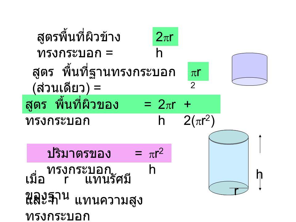=2rh2rh +2(r2)+2(r2) สูตร พื้นที่ผิวของ ทรงกระบอก สูตรพื้นที่ผิวข้าง ทรงกระบอก = สูตร พื้นที่ฐานทรงกระบอก ( ส่วนเดียว ) = 2rh2rh r2r2 r2hr2h = ปริมาตรของ ทรงกระบอก เมื่อ r แทนรัศมี ของฐาน และ h แทนความสูง ทรงกระบอก h r