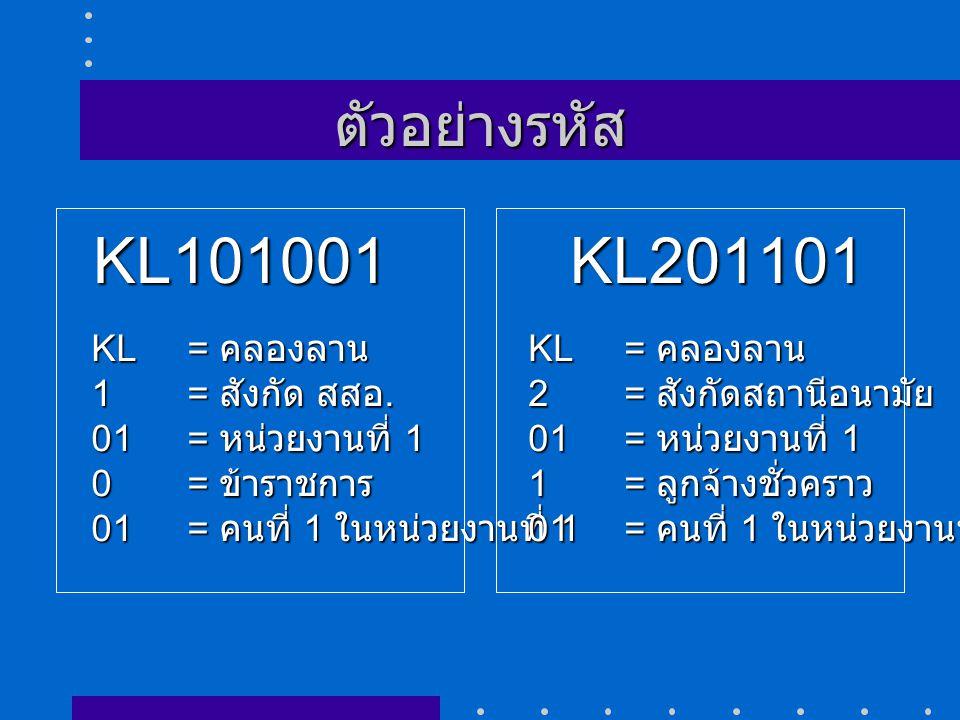 ตัวอย่างรหัส KL101001 KL = คลองลาน 1= สังกัด สสอ.