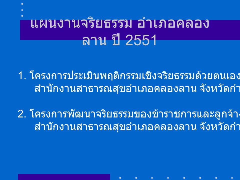 แผนงานจริยธรรม อำเภอคลอง ลาน ปี 2551 1.