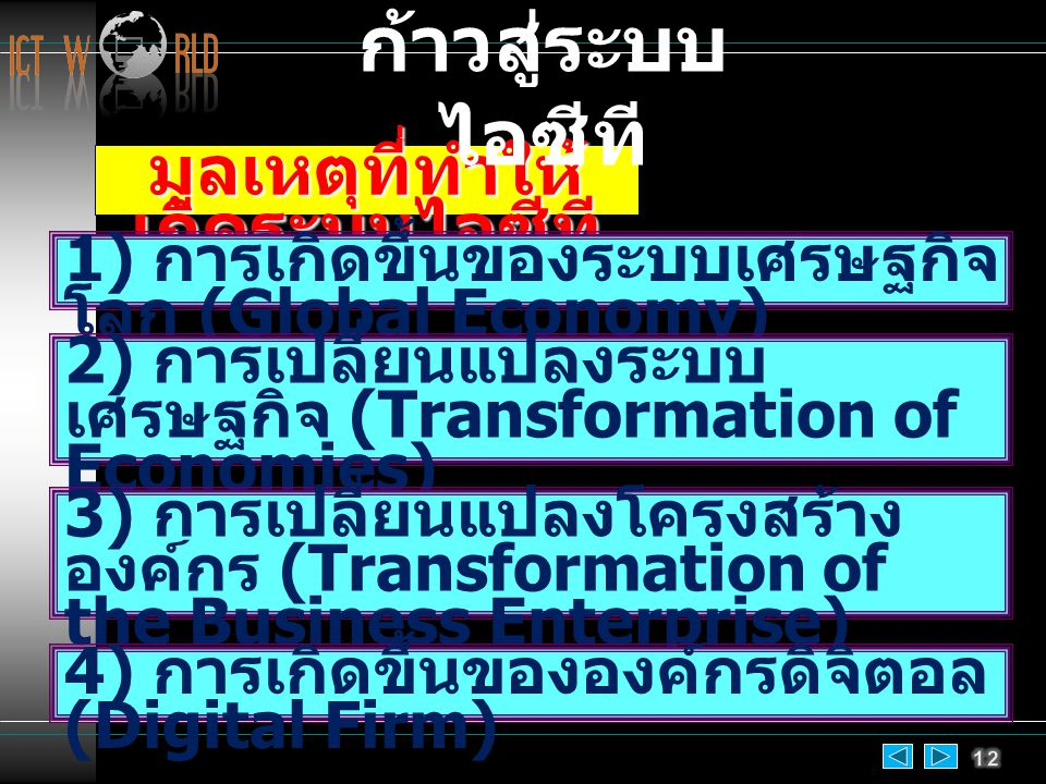 มูลเหตุที่ทำให้ เกิดระบบไอซีที 1) การเกิดขึ้นของระบบเศรษฐกิจ โลก (Global Economy) 2) การเปลี่ยนแปลงระบบ เศรษฐกิจ (Transformation of Economies) 3) การเปลี่ยนแปลงโครงสร้าง องค์กร (Transformation of the Business Enterprise) 4) การเกิดขึ้นขององค์กรดิจิตอล (Digital Firm) ก้าวสู่ระบบ ไอซีที