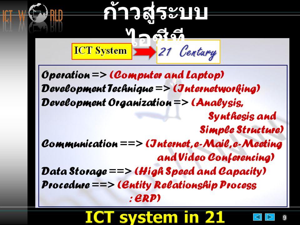 Organizat ion Resource s Managem ent ICT Syste m New System Success ก้าวสู่ระบบ ไอซีที