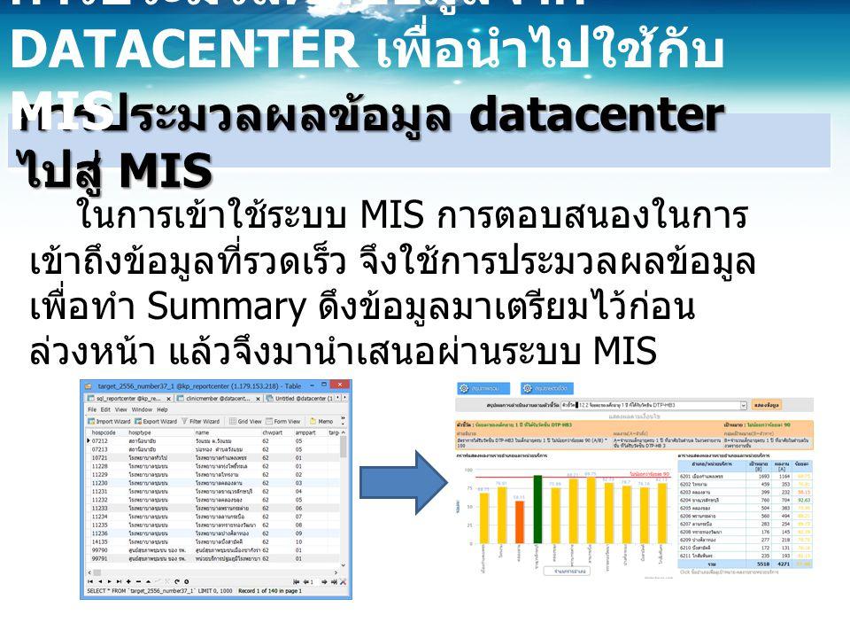 การประมวลผลข้อมูล datacenter ไปสู่ MIS การประมวลผลข้อมูลจาก DATACENTER เพื่อนำไปใช้กับ MIS ในการเข้าใช้ระบบ MIS การตอบสนองในการ เข้าถึงข้อมูลที่รวดเร็ว จึงใช้การประมวลผลข้อมูล เพื่อทำ Summary ดึงข้อมูลมาเตรียมไว้ก่อน ล่วงหน้า แล้วจึงมานำเสนอผ่านระบบ MIS