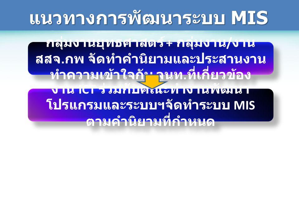 แนวทางการพัฒนาระบบ MIS กลุ่มงานยุทธศาสตร์ + กลุ่มงาน / งาน สสจ.