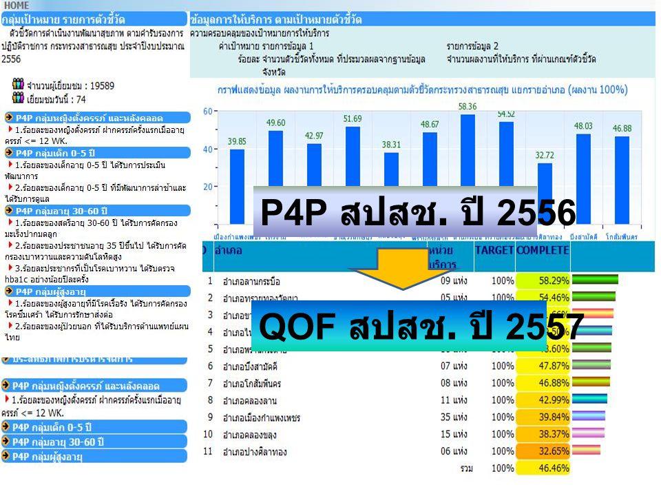 P4P สปสช. ปี 2556 QOF สปสช. ปี 2557