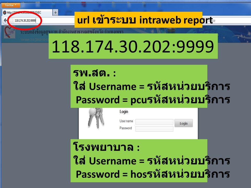 118.174.30.202:9999 url เข้าระบบ intraweb report กลุ่มงาน / งาน usernamePassword โรคไม่ติดต่อ ncdncd2012 คุมคุมโรค cdcd2012 ส่งเสริมสุขภาพ pppp2012 ประกันสุขภาพ nhsonhso2012 คบส.