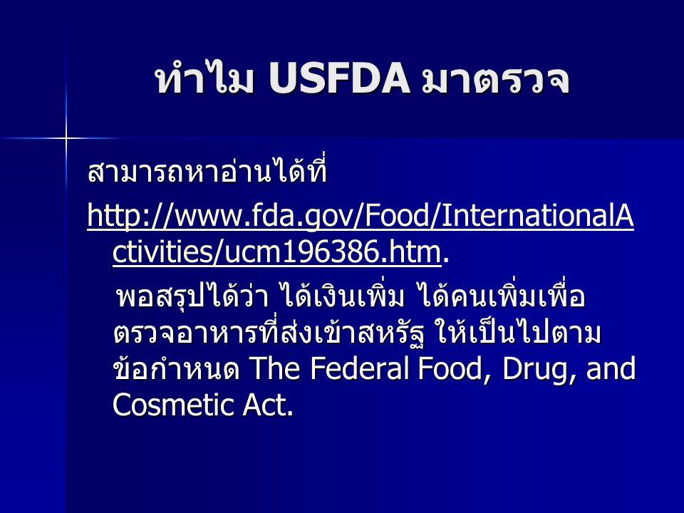 More information information on USFDA www.fda.gov.