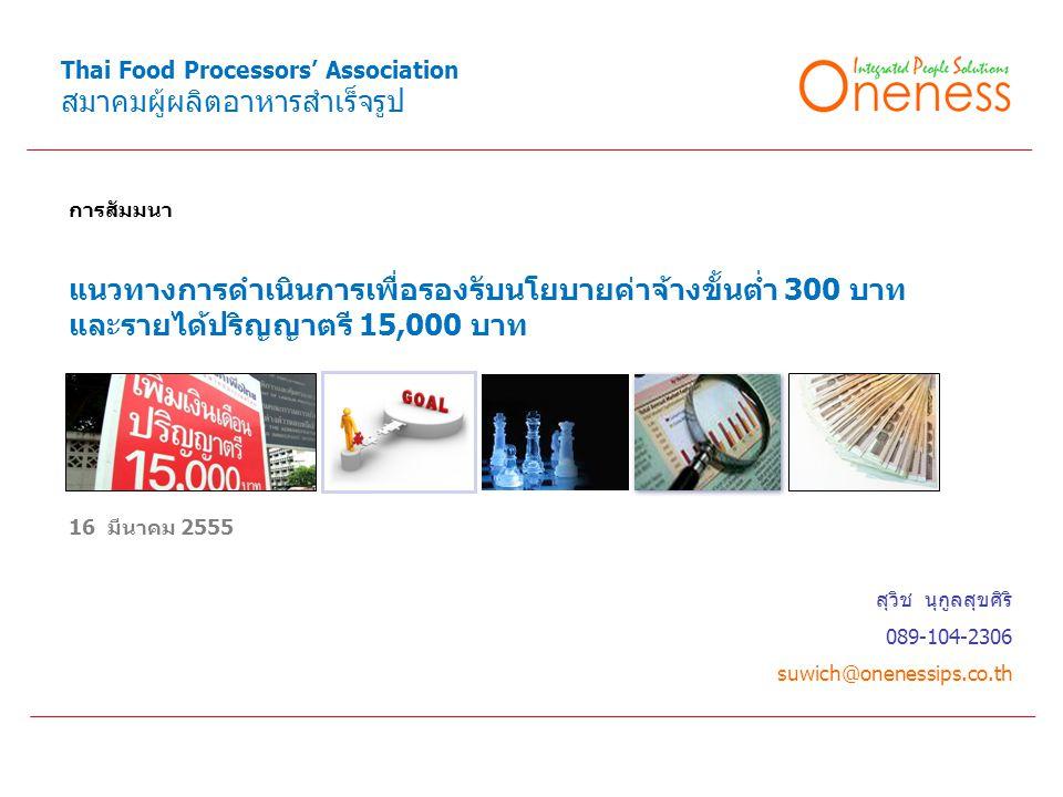 16 มีนาคม 2555 การสัมมนา แนวทางการดำเนินการเพื่อรองรับนโยบายค่าจ้างขั้นต่ำ 300 บาท และรายได้ปริญญาตรี 15,000 บาท สุวิช นุกูลสุขศิริ 089-104-2306 suwic