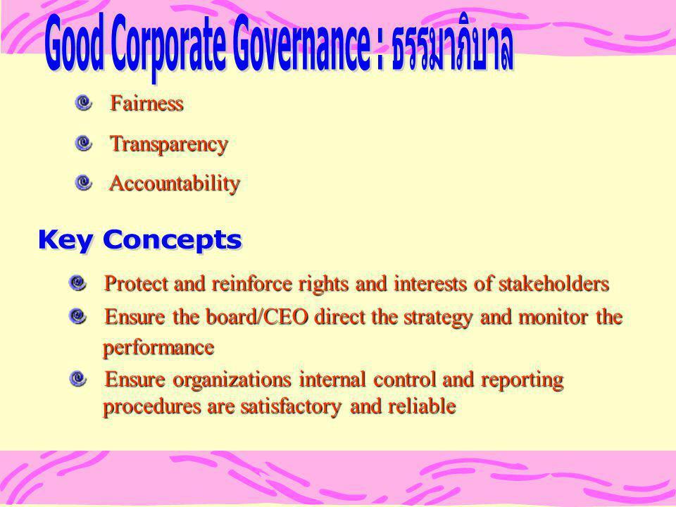 Transparency Accountability Fairness Inputs ทรัพยากรธรรม ชาติ ทรัพยากร มนุษย์ ทรัพยากรทาง การเงิน ทรัพยากร สารสนเทศ Procedure Outputs ความสามารถใน การ