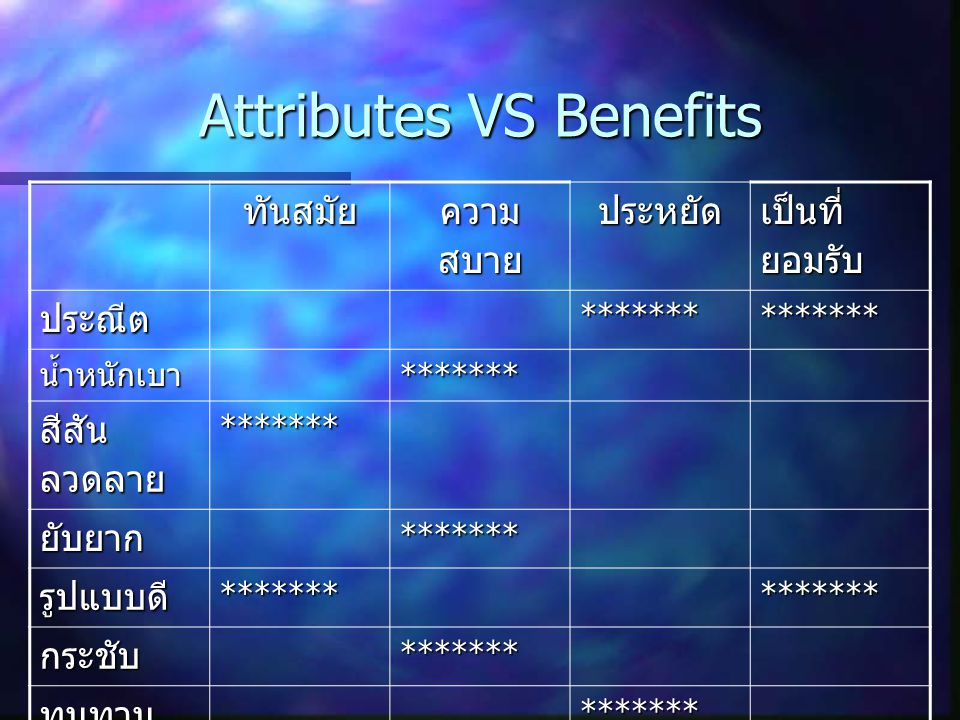 AttributesBenefits