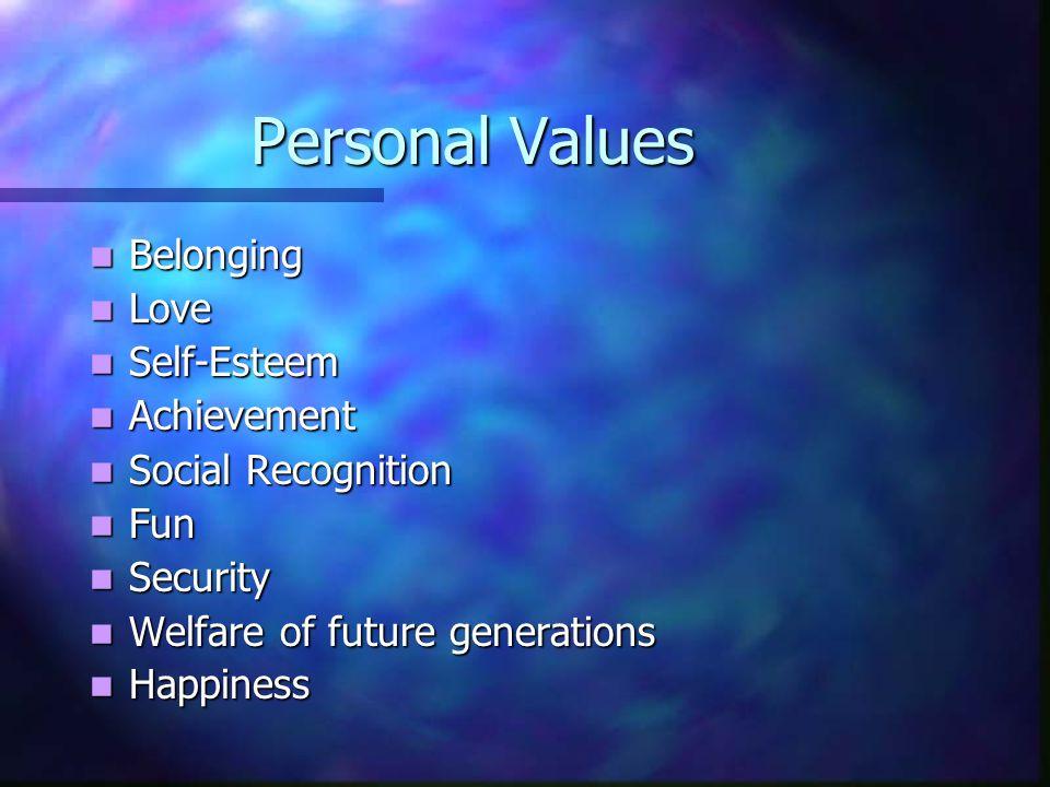Benefits VS Values ความ สบาย ความ ทันสมัย ความ ประหยัด การเป็นที่ ยอมรับ เคลื่อนตัว ได้คล่อง รูปแบบแห้งง่าย รูปแบบ ทันสมัย ไม่หนัก วัสดุ / ผ้า ใช้ได้