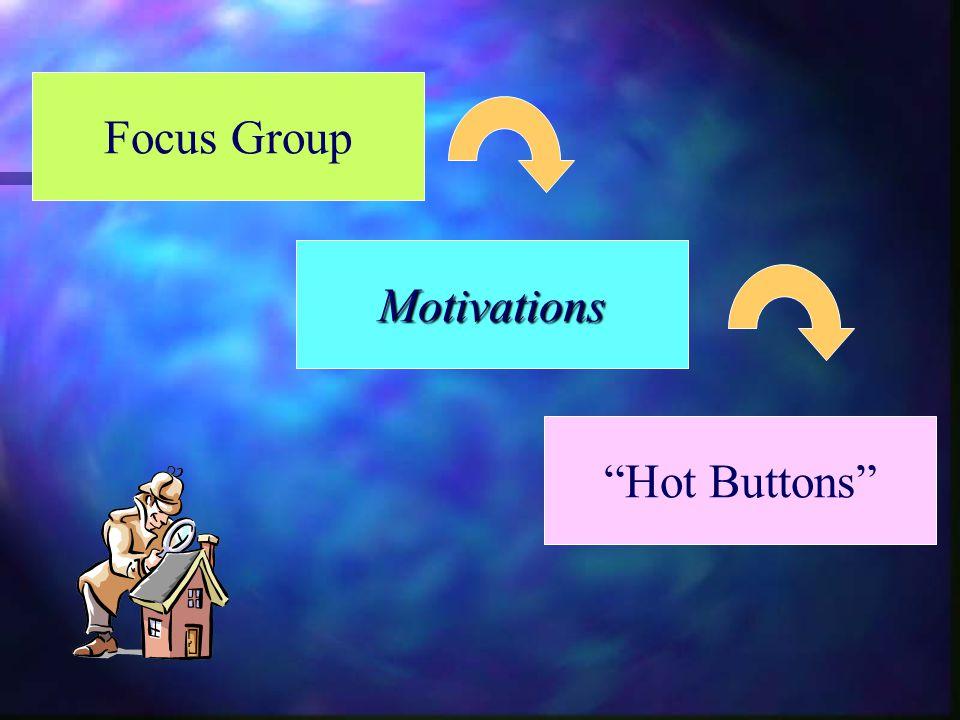 Focus Group Motivations Hot Buttons