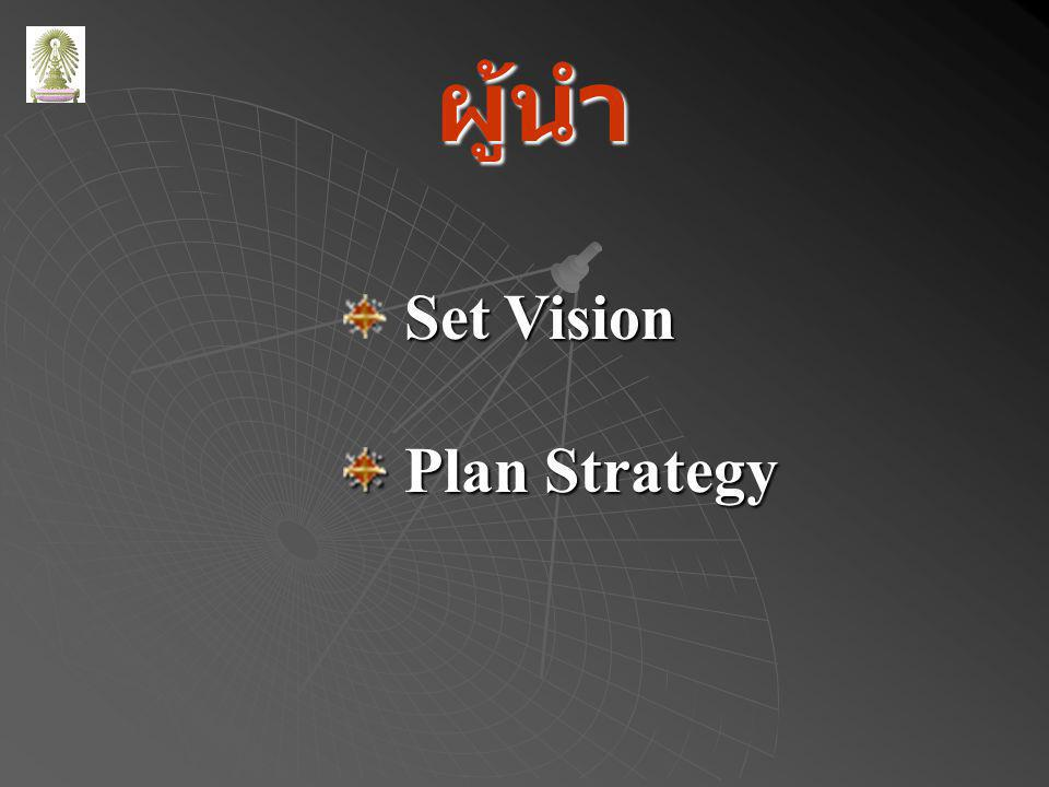 ผู้นำ Set Vision Plan Strategy Plan Strategy
