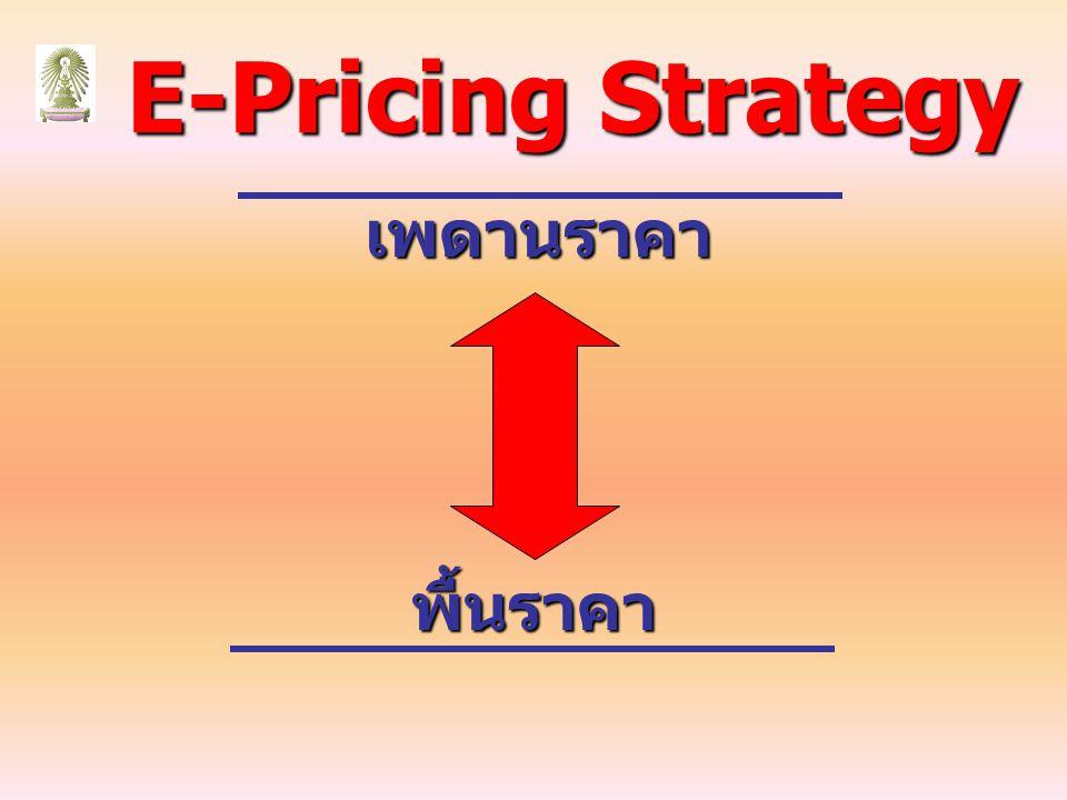 E-Pricing Strategy เพดานราคา พื้นราคา