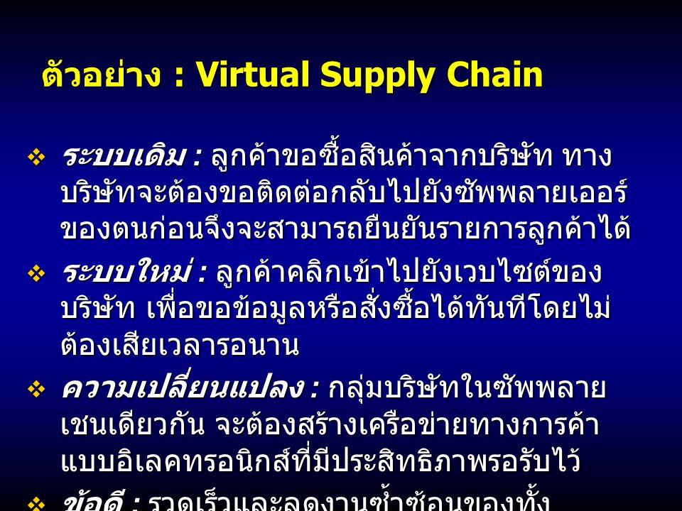 ตัวอย่าง : Virtual Supply Chain  ระบบเดิม : ลูกค้าขอซื้อสินค้าจากบริษัท ทาง บริษัทจะต้องขอติดต่อกลับไปยังซัพพลายเออร์ ของตนก่อนจึงจะสามารถยืนยันรายกา