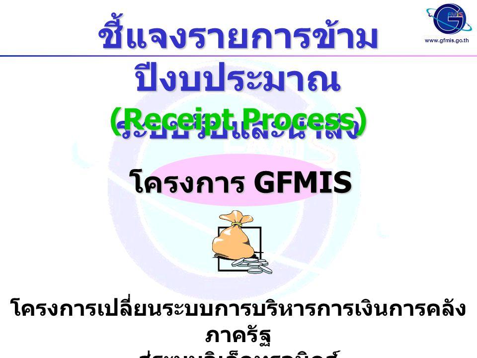 www.gfmis.go.th ชี้แจงรายการข้าม ปีงบประมาณ ระบบรับและนำส่ง โครงการ GFMIS โครงการเปลี่ยนระบบการบริหารการเงินการคลัง ภาครัฐ สู่ระบบอิเล็กทรอนิกส์ (Rece