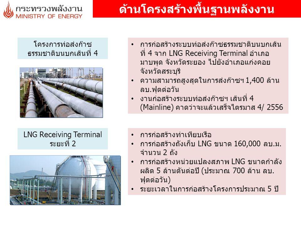 ด้านโครงสร้างพื้นฐานพลังงาน โครงการท่อส่งก๊าซ ธรรมชาติบนบกเส้นที่ 4 LNG Receiving Terminal ระยะที่ 2 การก่อสร้างท่าเทียบเรือ การก่อสร้างถังเก็บ LNG ขน