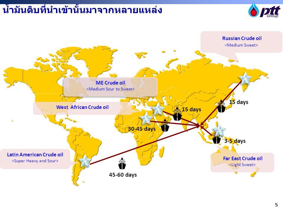 15 days 30-45 days 45-60 days 3-5 days 15 days Latin American Crude oil West African Crude oil Russian Crude oil Far East Crude oil ME Crude oil ME Cr