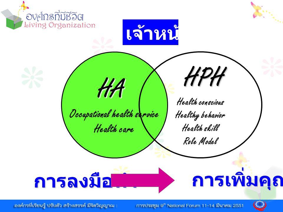 HA Occupational health service Health care HPH HPH Health conscious Healthy behavior Health skill Role Model การลงมือทำ การเพิ่มคุณค่า เจ้าหน้าที่