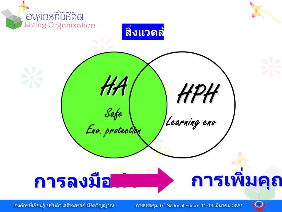 HA Response to health problem Consultation Resource mobilization HPH HPH Service Support Empowerment การลงมือทำ การเพิ่มคุณค่า ชุมชน