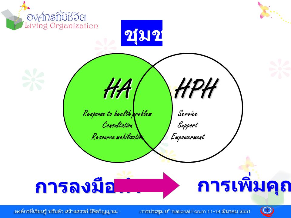 HA Response to health problem Consultation Resource mobilization HPH HPH Service Support Empowerment การลงมือทำ การเพิ่มคุณค่า ชุมชน