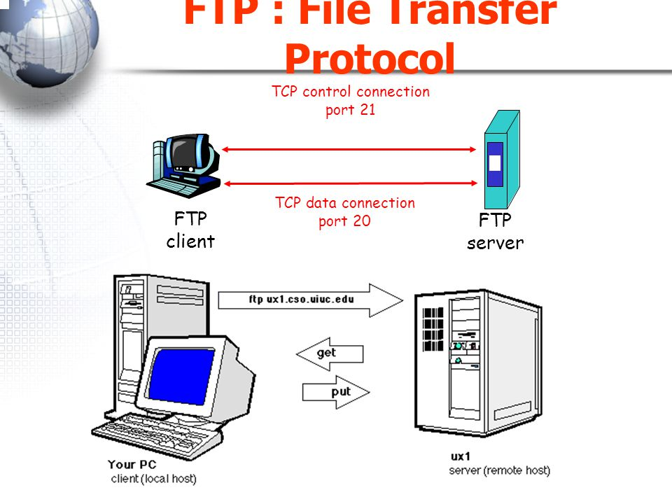 FTP : File Transfer Protocol FTP client FTP server TCP control connection port 21 TCP data connection port 20