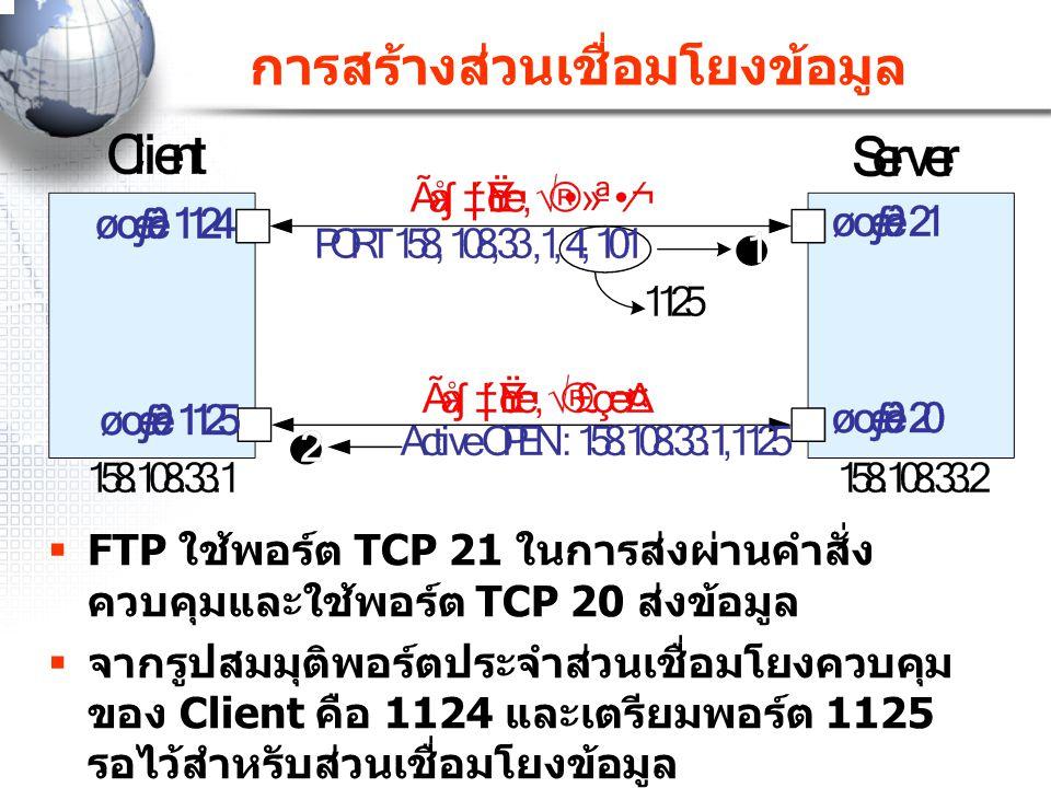 การสร้างส่วนเชื่อมโยงข้อมูล ( ต่อ )  Client จะขอเปิดส่วนเชื่อมโยงข้อมูลตาม ตำแหน่ง (1) โดยส่งรหัสคำสั่ง PORT ตาม ด้วยอาร์คิวเมนต์หกตัวแยกด้วยจุลภาคคือ IP Address (158.108.33.1) และ หมายเลขพอร์ต 4, 101 ซึ่งแสดงถึงพอร์ต 1125 ( เลขพอร์ตเป็นรหัส 16 บิต สองชุด ติดกัน ดังนั้นตัวเลข 4, 101 คือ 4*256 + 101 = 1125)  ต่อจากนั้น Server จะสถาปนา TCP จาก พอร์ต 20 ไปยัง Client ที่พอร์ต 1125 ตามตำแหน่ง 2