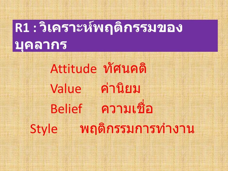 R1 : วิเคราะห์พฤติกรรมของ บุคลากร Attitude ทัศนคติ Value ค่านิยม Belief ความเชื่อ Style พฤติกรรมการทำงาน
