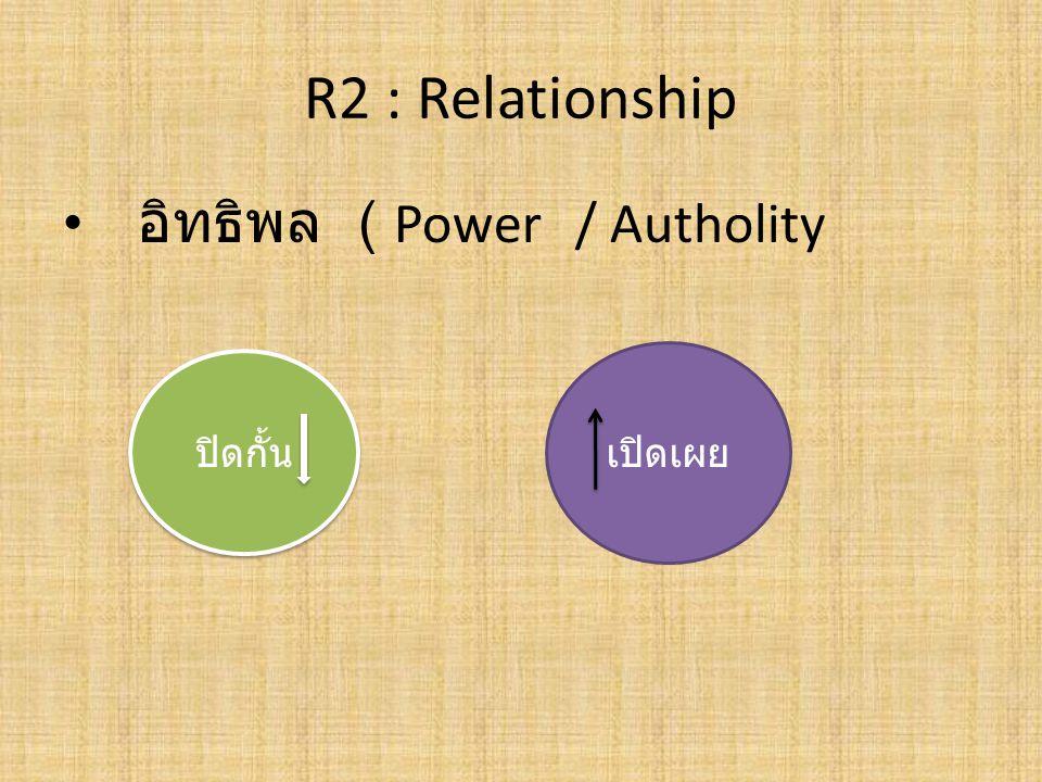 R2 : Relationship อิทธิพล ( Power / Autholity ปิดกั้น เปิดเผย