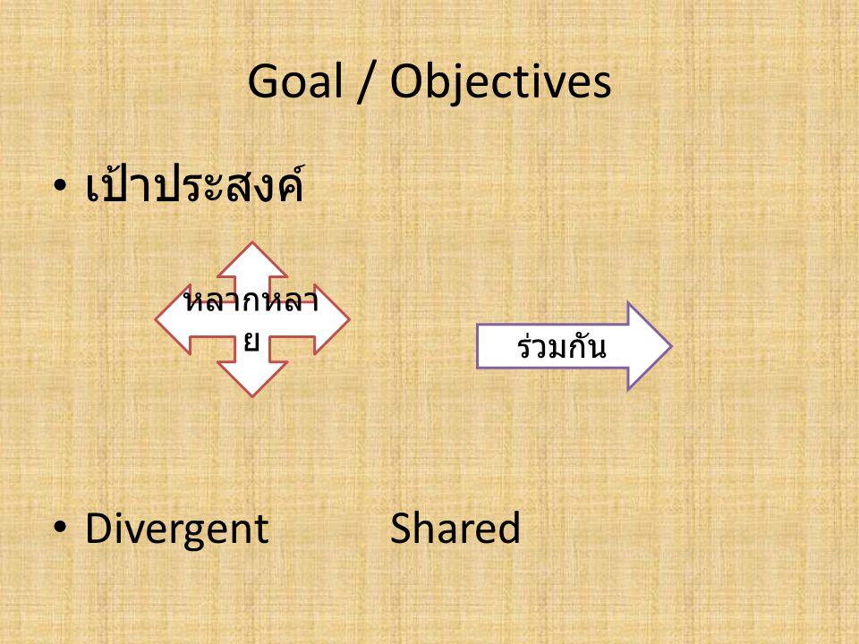 Goal / Objectives เป้าประสงค์ Divergent Shared หลากหลา ย ร่วมกัน